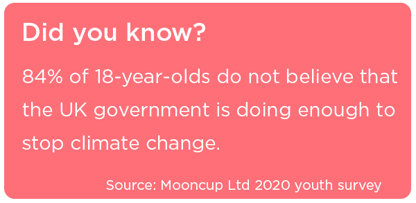 84% of 18-year-olds don't believe the government are doing enough to stop climate change