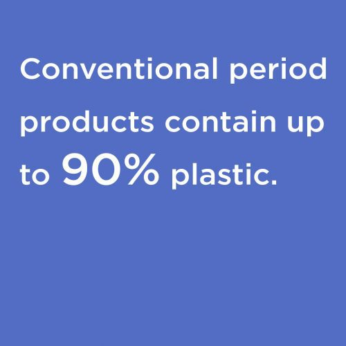 Conventional period products contain up to 90% plastic