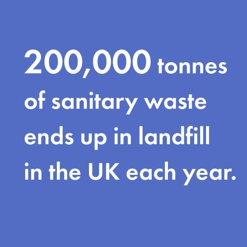 200,000 tonnes of sanitary waste ends up in landfill