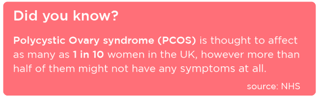 1 in 10 women in the UK have PCOS